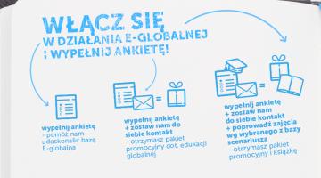 slider_e-globalna-ankieta